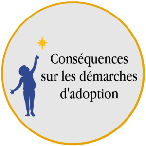 Conséquences sur les démarches d'adoption